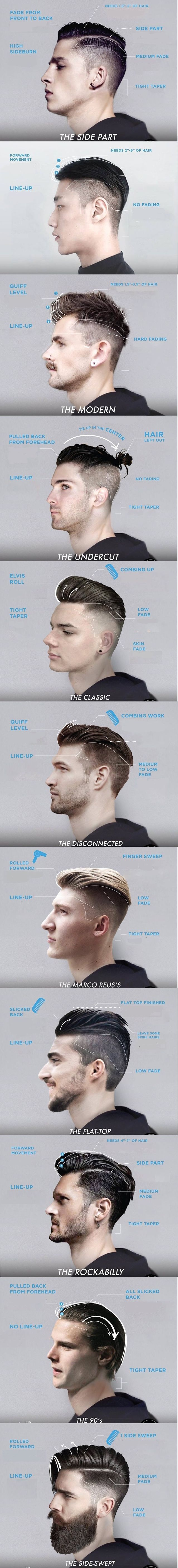 Trendy Hair Styling For Men With Undercut 2016 Infographic Haircuts For Men Mens Hairstyles Hair Styles